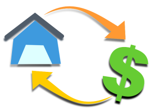 Bydlení a financování